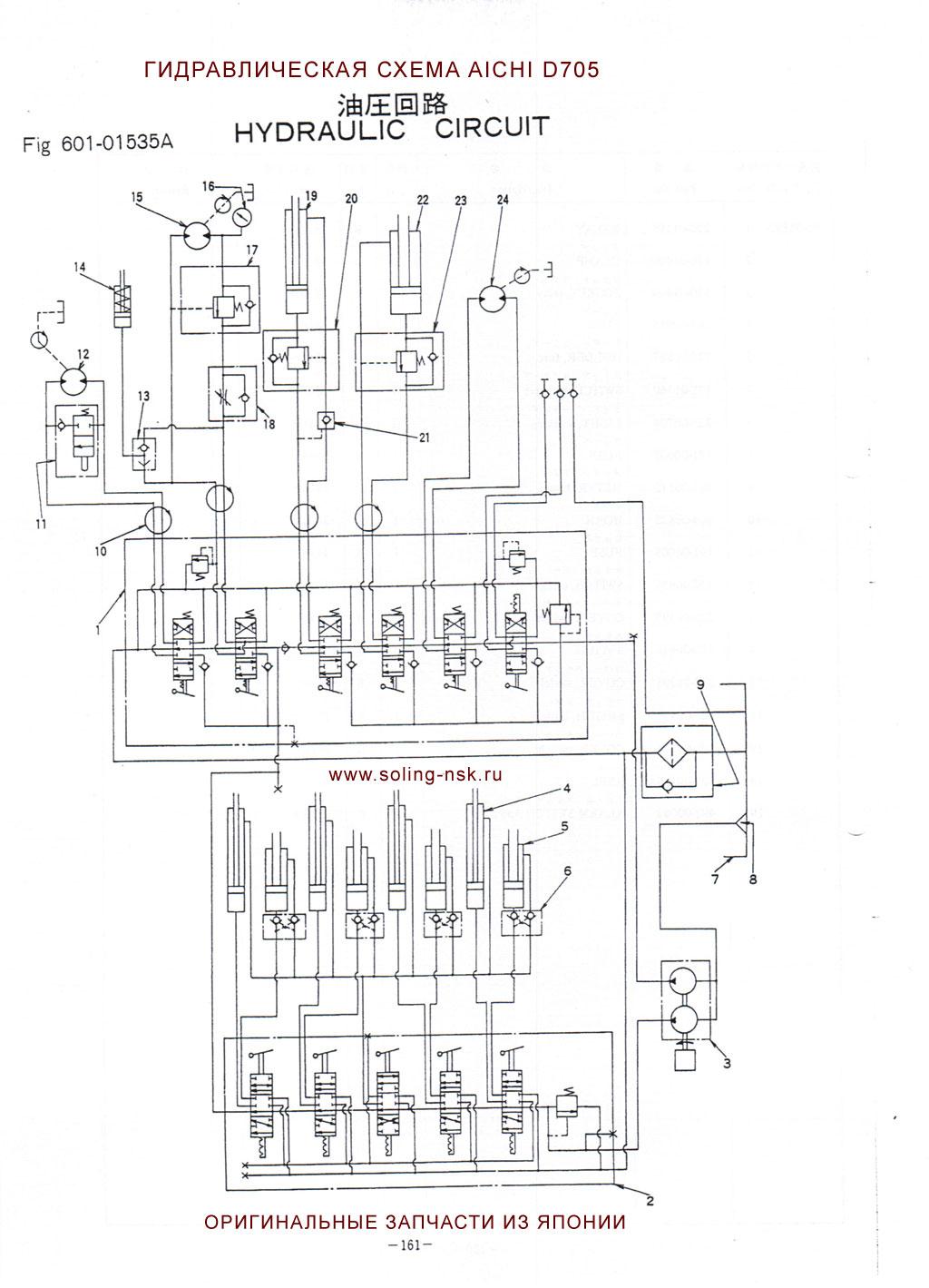 Схема гидравлики като