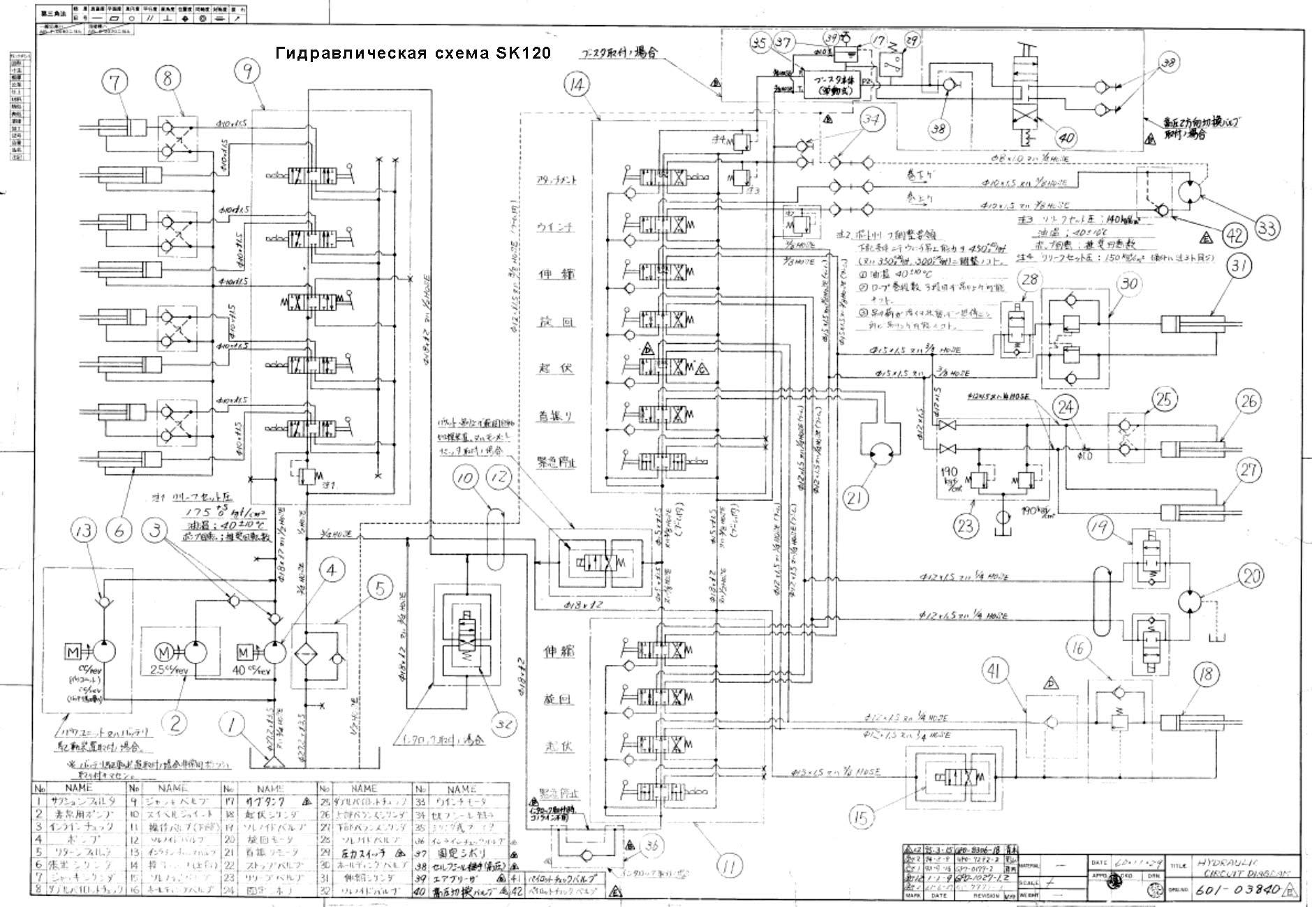 Схема гидравлического манипулятора