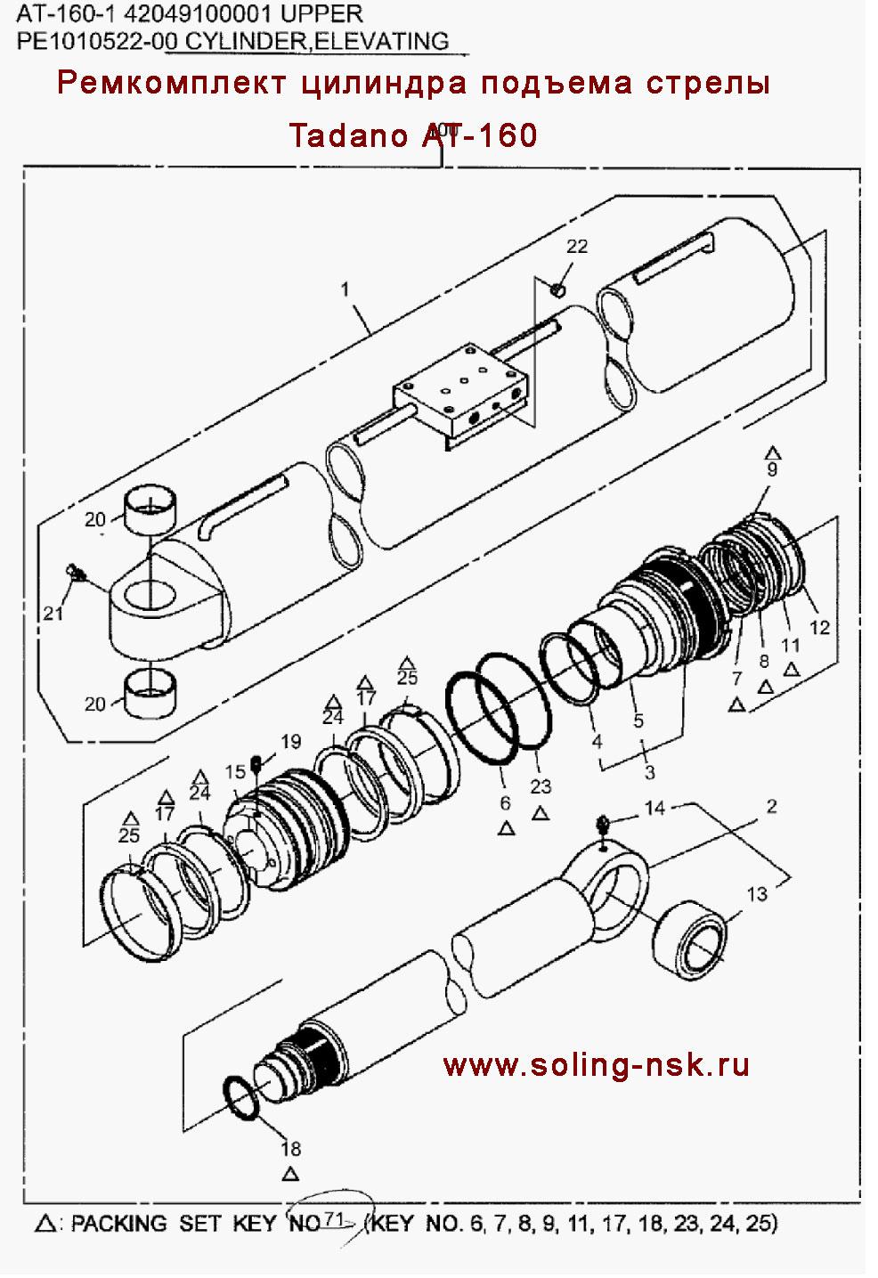 инструкция по эксплуатации крановой установки тадано