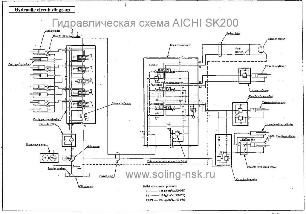 Гидравлическая схема AICHI